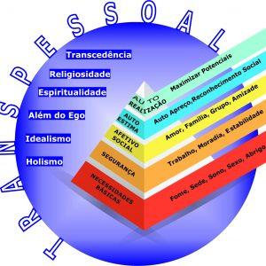Psicoterapia Holística - Um Caminho Para Si Mesmo
